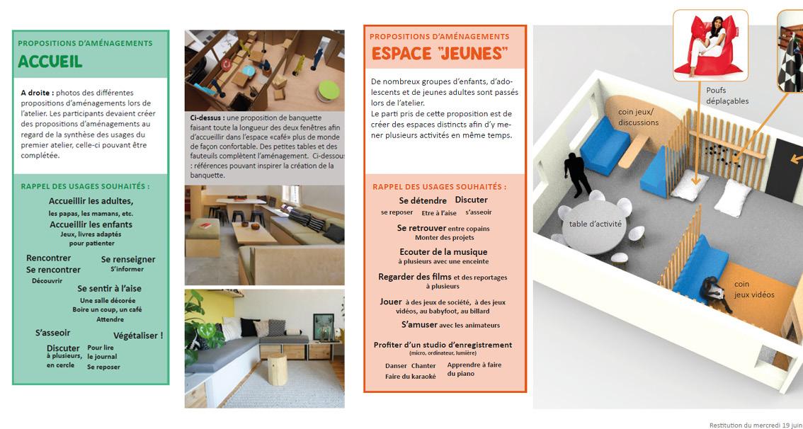 atelier-ba-atelierba-berengere-ameslant-design-designer-demarche-participative-amenagement-centre-social-design-d-espace-studio-drome- ( (6)